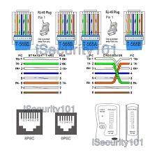 cat 6 wiring diagram phone wiring diagram schematics rh ksefanzone com cat6 ethernet crimping tool cat6 ethernet wiring standards