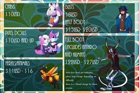 commission sheet commission sheet points and usd closed by riboo on deviantart