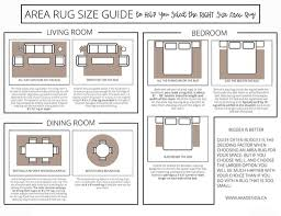 Size Of Rug For Dining Room Area Rug Size And Placement Easy How - Bedroom rug placement