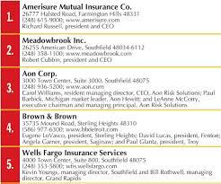 largest business insurance agencies crain s detroit business