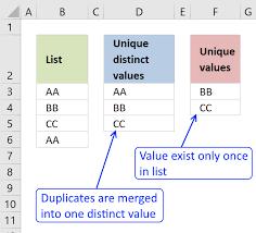 List Of Values 5 Easy Ways To Extract Unique Distinct Values