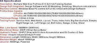 Z Purlin Weight Chart Light Gauge Steel Framing System A6 Steel Framer