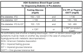 Regular Blood Sugar Levels Chart Blood Sugar Range Chart Jasonkellyphoto Co
