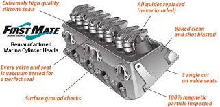 similiar engine head keywords ford ranger engine diagram on v6 engine cylinder head diagram