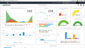 Infusionsoft Vs Salesforce Ultimate Guide Mastro Digital