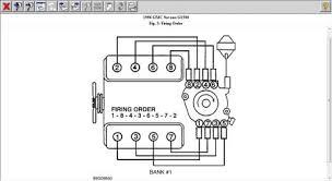 chevy 2 4l engine diagram wiring diagram for you • 1999 ford 5 7 engine diagram trusted wiring diagram rh 6 16 5 gartenmoebel rupp de chevy 2 4 engine diagram 2 4l ecotec engine diagram