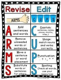 Revise And Edit Anchor Chart Revising And Editing Chart Arms Cups Editing Checklist