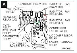 2000 mitsubishi galant radio wiring diagram fuse box headlight 1997 Galant full size of 2000 mitsubishi galant radio wiring diagram fuse box headlight engine compartment trusted diagrams