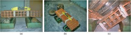 use of recycled sand produced at construction sites in bedding mortars journal of materials in civil engineering vol 25 no 2