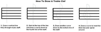 Musical Staff Sign The Treble Clef Staff Notes How To Draw