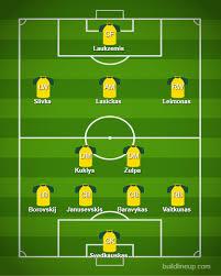 Soccer Lineups International Friendly Poland Vs Lithuania Lineups