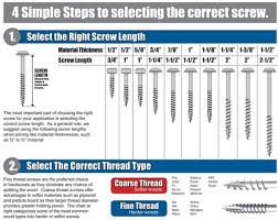 73 Specific Kreg Jig Screw Length