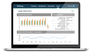 Lease Versus Buy Analysis Leaseaccelerator