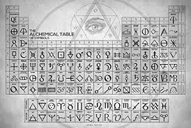Alchemy Chart Amazon Com Zapista The Alchemical Table Of Symbols Art