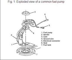 similiar blazer fuel pump keywords 2001 pontiac grand am gt fuse box diagram on 2001 chevy blazer fuel