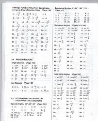 worksheet solving trigonometric equations worksheet trig equation worksheet jennarocca equations worksheets