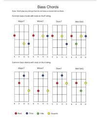 Guitar Tab Chart Pdf Bass Guitar Chord Chart Pdf In 2019 Bass Guitar Chords
