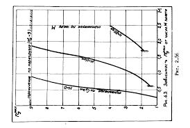 Объемная компоновка и центровка самолета  f m Все расчеты в данном разделе дипломного проекта оформляются в виде таблиц и графических зависимостей требования к иллюстрациям см разд 2 4