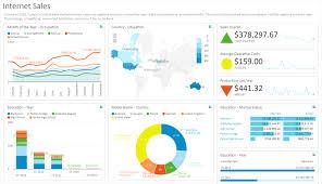 Dashboard Visualization Options Kyubit Business Intelligence