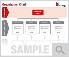 32 Best Overwrite Images Organizational Chart Mission