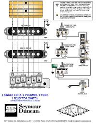 strat hsh wiring diagram wirdig wiring diagram also hss strat wiring diagram on emg hsh wiring