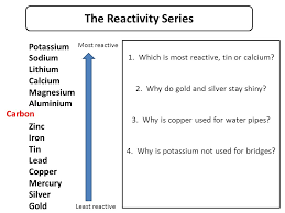 Year 9 Test GCSE Chemistry Revision Booklet PageDone? C1.3 Metals ...