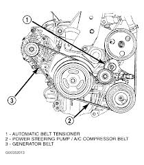 2004 chrysler pt cruiser serpentine belt routing and timing belt serpentine and timing belt diagrams