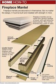Fireplace mantel plans Faux Fireplace Building Fireplace Mantel How To Build Fireplace Mantel National Ledger Home Sweet Home Fireplace Mantels Diy Fireplace Fireplace Mantle Pinterest Building Fireplace Mantel How To Build Fireplace Mantel