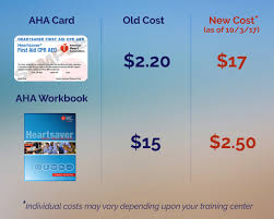 Aha Cards Jumped 772 In Price Heres What Cpr Trainers