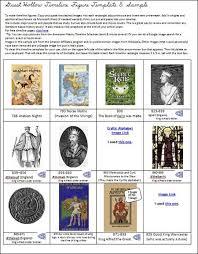 Timeline Printout Guesthollow Com Homeschool Curriculum Printables Resources