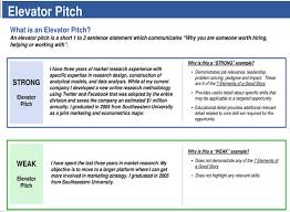 30 Sec Elevator Speech Elevator Speech Examples For Recent Graduates Sample Elevator Pitch