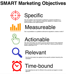Personal Objective Examples Adorable How To Define SMART Marketing Objectives