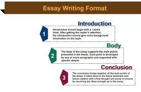 what is the best format to write an essay paper quora best essay writing format for college students