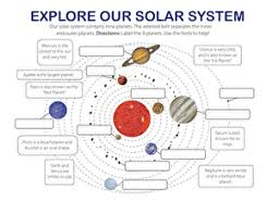 Solar System Chart Worksheet Collection Printable Solar System Chart Photos Easy