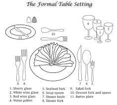 formal breakfast table setting. The Formal Table Setting. Diagram Depicting How Silverware And Utensils Are To Be Placed Around Breakfast Setting D
