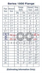 45 Surprising Ansi Flange Bolt Length Chart