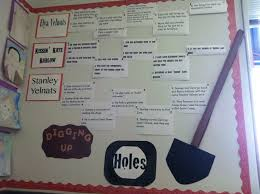 on Twitter   Is love a feeling or a choice  https   t co     Study Guide for Holes by Louis Sachar Summary of Holes Analysis Book  Summary Free Book Notes Online Download