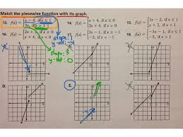 matching piecewise functions to their graphs math algebra 2 graphing functions piecewise functions showme