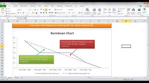 Project Burn Rate Chart Create A Basic Burndown Chart In Excel