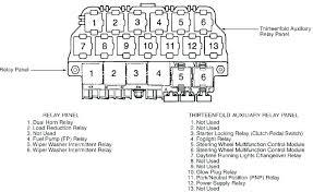Mercedes Sprinter Wiring Diagram Malochicolove Com