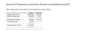 Sample Income Statement Custom Solved Exercise 4848 Preparing A Contribution Format Incom