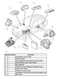 range rover sport wiring diagram pdf range image range rover sport 2005 2009 repair manual pdf on range rover sport wiring diagram pdf