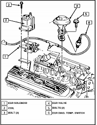 similiar 98 chevy s10 egr valve keywords chevy s10 fuel pump wiring diagram furthermore 2003 chevy s10 fuse box · egr valve