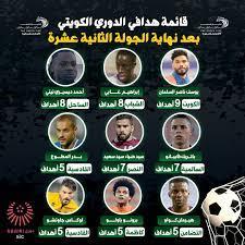تعرف على قائمة هدافي الدوري الكويتي بعد الجولة الـ12 - التيار الاخضر