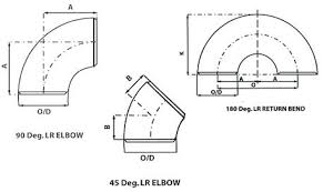Steel Pipe Elbows Dimensions Lupe Com Co