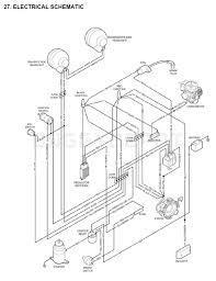 Yerf dog 150cc wiring diagram gokart buggy depot technical center inside gy6 150cc