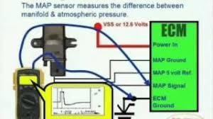 ✅ wiring videos by stagevu com map sensor wiring diagram