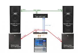 pa system setup diagram pa image wiring diagram borrowing speakers is this a correct config for this setup on pa system setup diagram