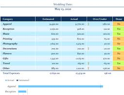 Personal Weekly Budget Templates Budget Spreadsheet Excel Free Australia Home Personal