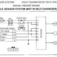 rb25det neo wiring diagram wiring diagram and schematics Audio Wiring Diagram 1995 Nissan 240SX at Rb25det Neo Wiring Diagram For S13